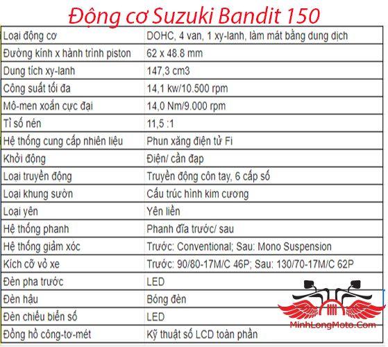 suzuki bandit 150 (2)