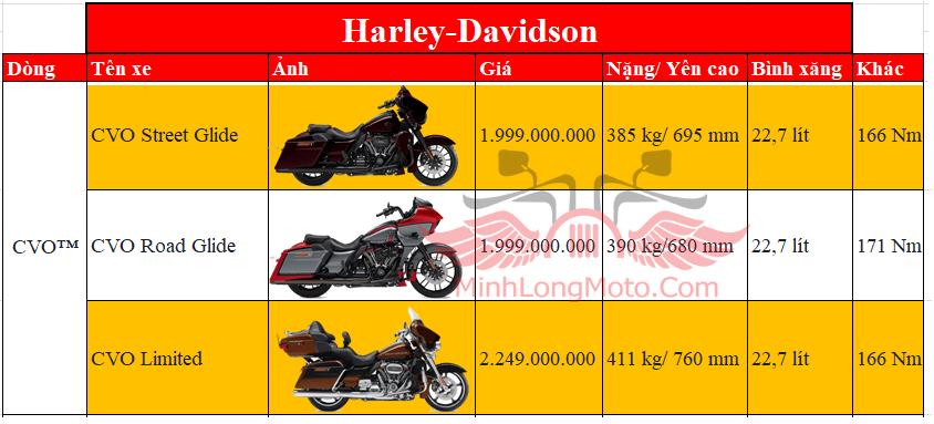 harley davidson giá rẻ