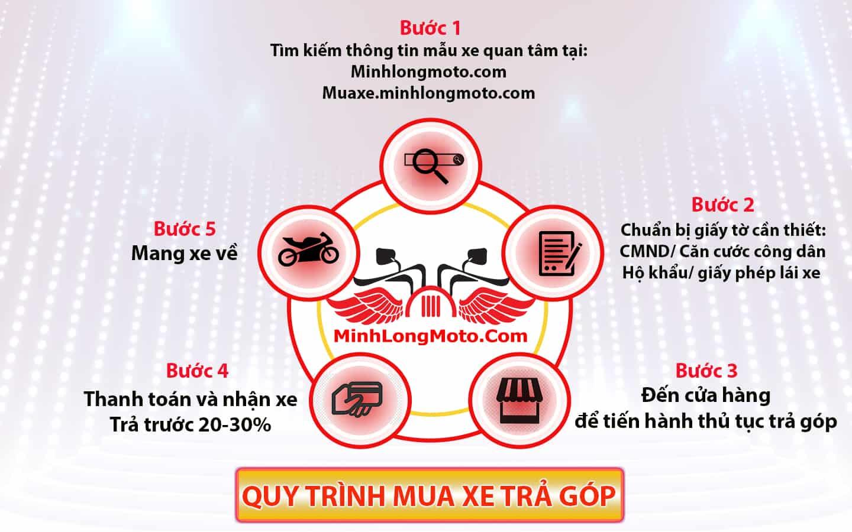 Quy trình mua xe trả góp tại Minh Long Moto