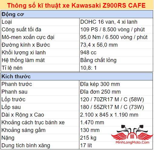 Chi tiết về thông số của Z 900 Cafe