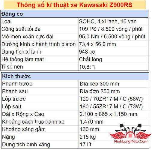Z900RS ABS thông số kĩ thuật