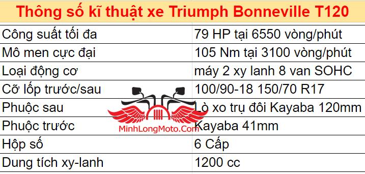 Thông số kĩ thuật Triumph Bonneville t120