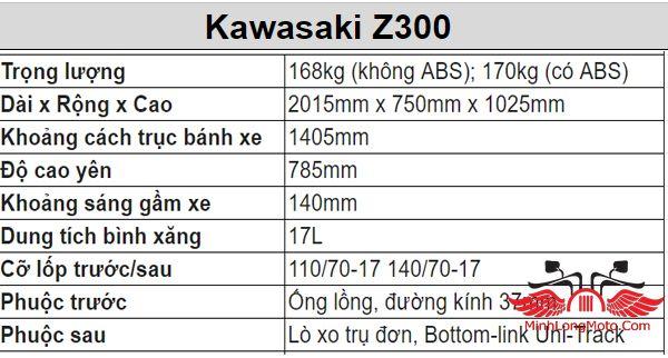 thông số kĩ thuật z300