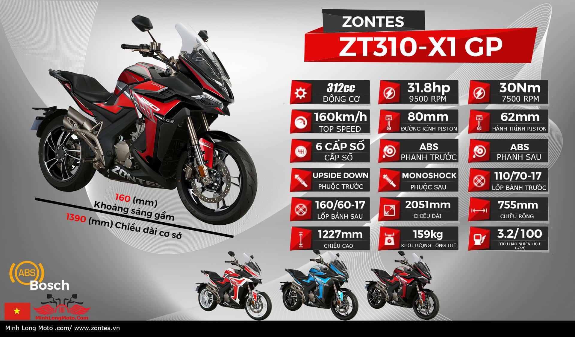 Thông số xe Zontes 310X GP