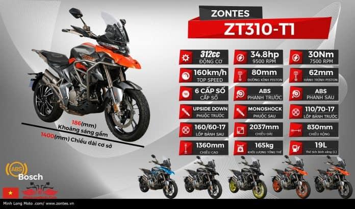 Thông số xe Zontes 310T1