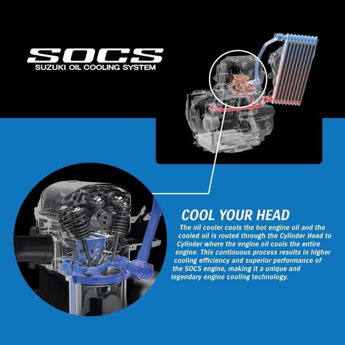 Gixxer 250 sẽ được trang bị công nghệ SOCS